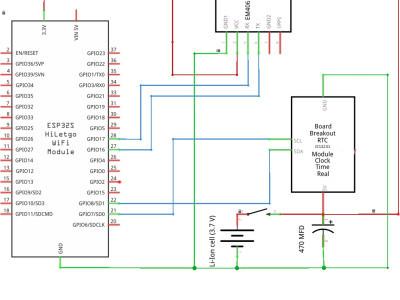 GPS - RTC Synchronized Millisecond clock