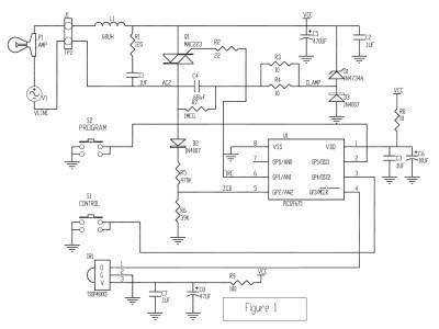 Figure 1 - Standard Noise - Text