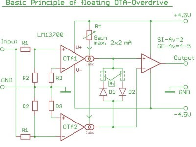 Figure 11 - Floating Overdrive Principle