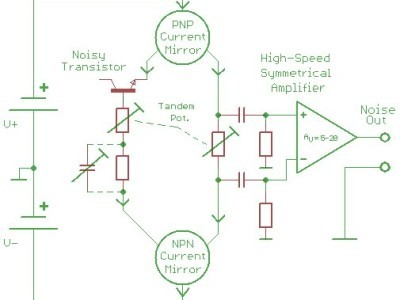 Figure 4 - Floating Noise - Text