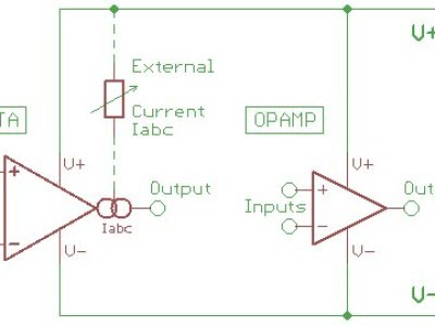 Figure 7 - Similar Schematic Symbols - OTA & Opamp