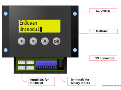 front view of finished Unimodul