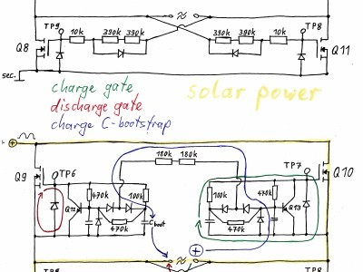 Solar grid tie inverter re-engineered - Elektor LABS