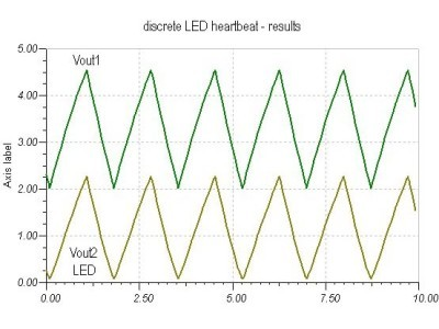 results of 4 transistor LED heartbeat circuit.