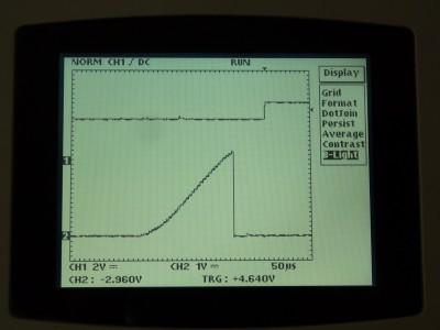 Individual Electrode analog signal