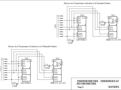 Les Sondes de Température et d'Hygrométrie