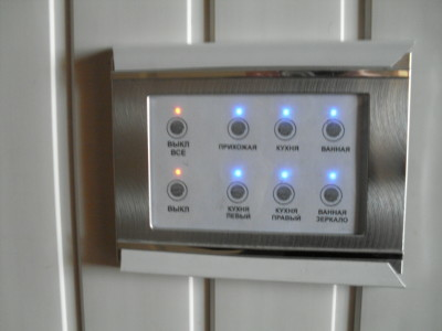 Touch sensor panel on the wall