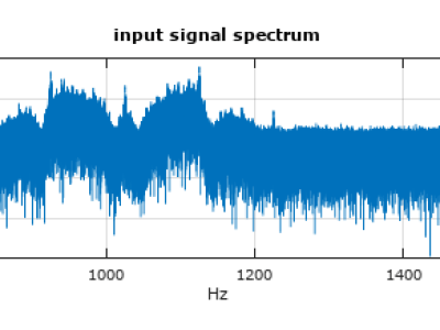 Sample signal FSK spectrum