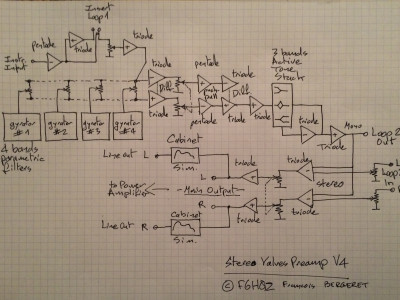 valves preampli synoptic diagram (audio path)