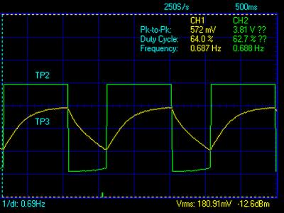 Waveforms 2