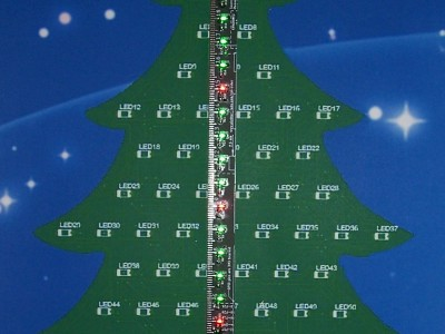 Advent calendar with Raspberry Pi Ruler Gadget
