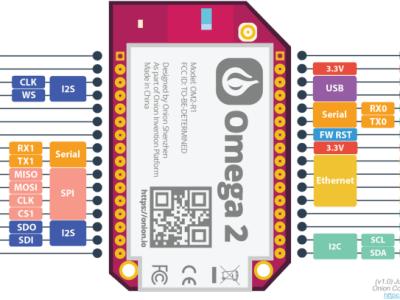 Omega2: Linux-Computer mit WLAN für 5$