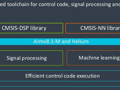 Befehle für neuronale Netze in Cortex-M-SoCs