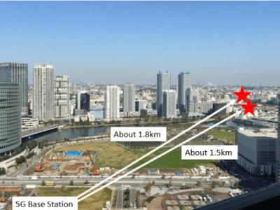 5G-Feldversuch mit Millimeterwellen