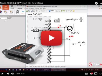 MonoDAQ-U-X: Messen mit DEWESoft über einen USB-Anschluss