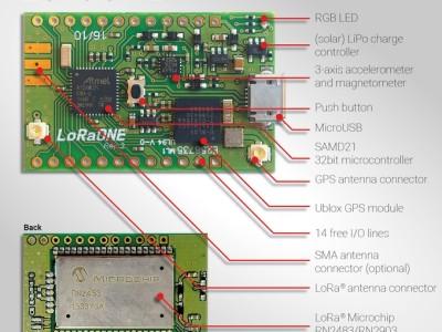 IoT-Board mit GPS
