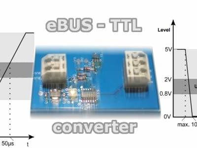 eBus-Converter für das Smart Home mit RPi und Openhab