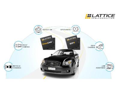 Lattice's Low Power
