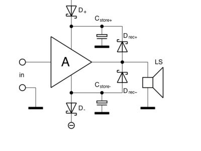 Klasse R: Neuartiger Hybridverstärker für Audio