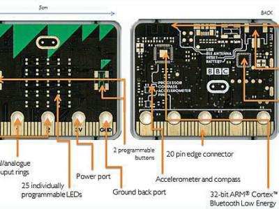 BBC Micro 2.0