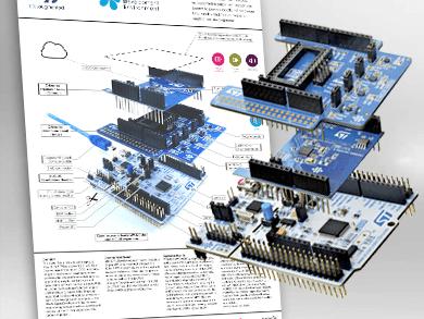 Ein kostenloses STM32-ODE-Poster wartet!