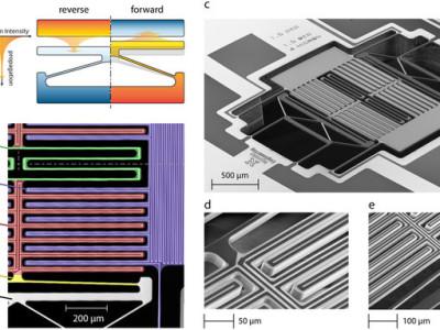 Weltrekord: Thermo-Diode arbeitet bei 600 K