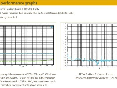 performance graphs 1