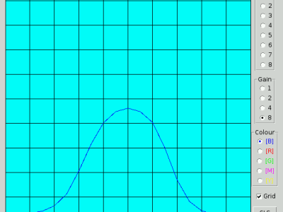 Screenshot of Wobbulator being used to test the characteristics of a 24.9 MHz (12m) bandpass filter