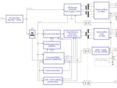 Block diagram (r5B7)