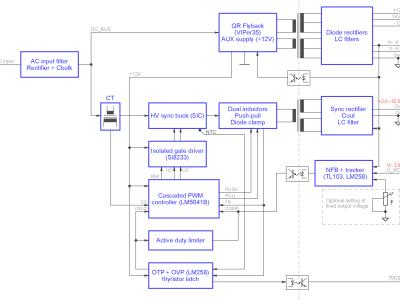 Block diagram (r5B7)