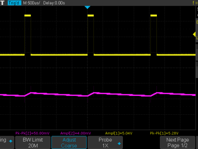 The PWM signal (CH1: 2V/div) and the result after passing through the R5-C7 RC filter (CH2: 50mV/div)