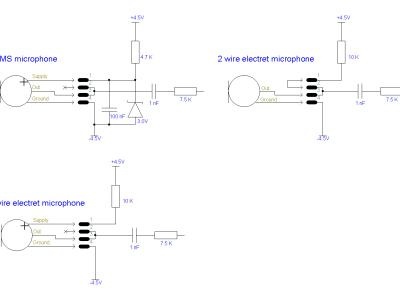 Options for connecting different microphones