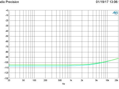 Plot D - 160321-1 v1.0 Crosstalk vs FRQ at 2 V in