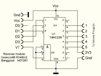 Receiver schematic
