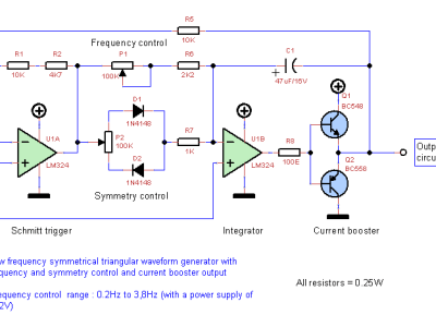 Triangular waveform generator with frequency and symmetry control