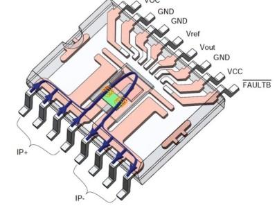 Optimierung der Systemleistung durch Präzisions-Strommessung