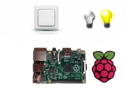 Lichtsteuerung ohne Bussystem, Smarthome mit Raspberry Pi und OpenHAB