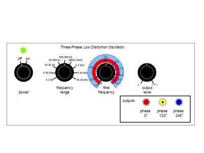 Low distortion three-phase oscillator