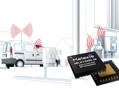 Transpondeur multicanaux sub-GHz