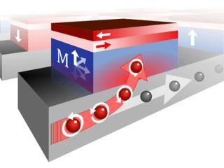 MRAM plus rapides et moins gourmandes grâce au lift d'électron