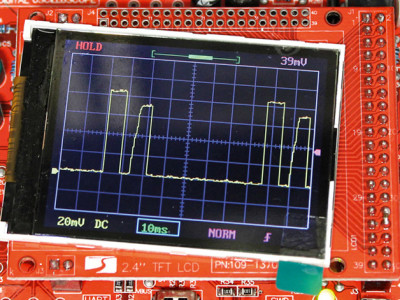 Banc d'essai : mini-oscilloscopes