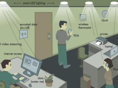 Aujourd'hui la Wi-Fi, demain la Li-Fi