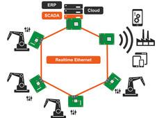 congatec présente une plate-forme embarquée pour des communications Gigabit Ethernet temps réel