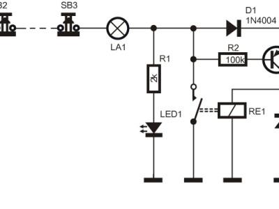 Le retour des petits circuits – 1er épisode