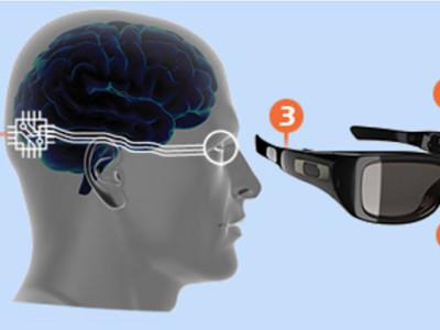 Voir grâce à des électrodes dans le cerveau