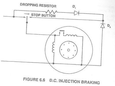 Manual method of implementing a simple D.C. Injection-Braking technique.