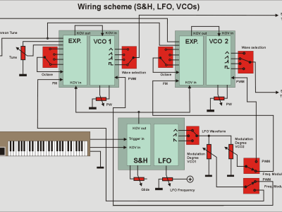 Wiring scheme of LFO, S&H, Expo generators and VCOs