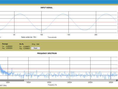 New Software for Network Connected Signal Analyzer (NCSA 2, 160362)