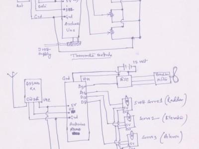 4 Channel Remote control by 433 MHz radios