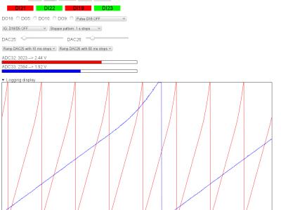 ESP32-DAQ, controlling the ESP32 via websockets from a browser